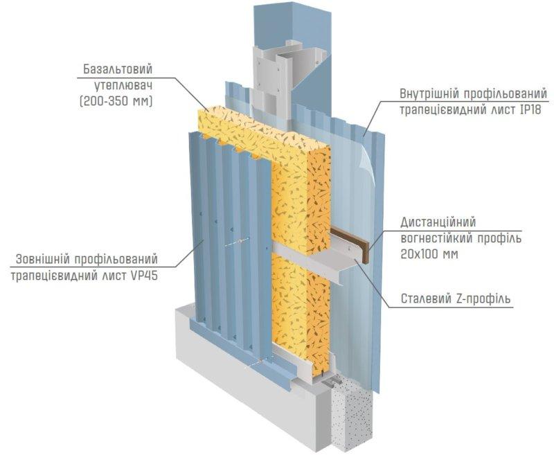 Решение для стен LLENTAB тип 4F / 4FI (рис. 2)