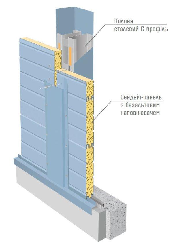 Изолированая обшивка стен - тип 7F (рис. 3)