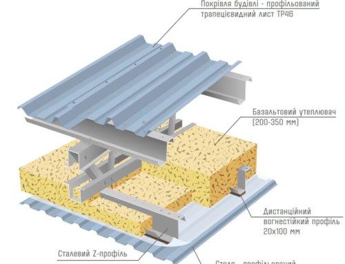 Эффективные решения огнезащиты металлоконструкций от LLENTAB