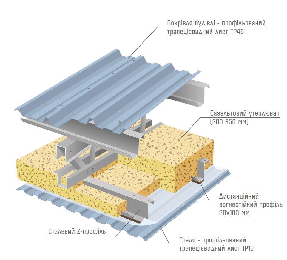 Потолок LLENTAB тип 2LF (рис. 1)